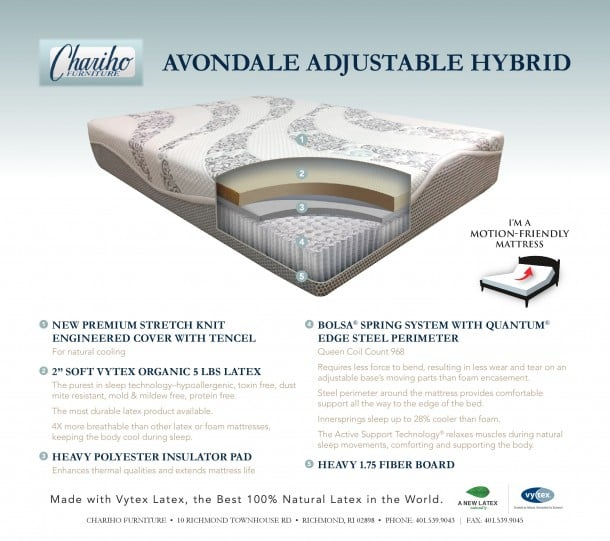 Avondale Adjustable wpcf 610x541