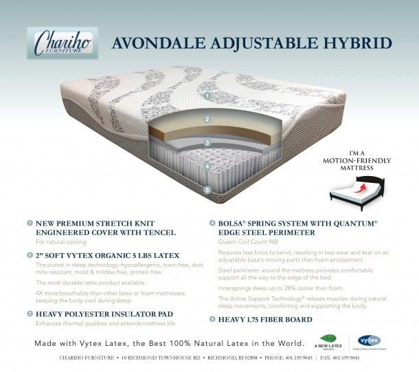 Avondale Adjustable wpcf 610x541