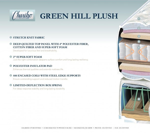 Chariho Furniture Green Hill Plush Spec Card page 001 wpcf 610x541