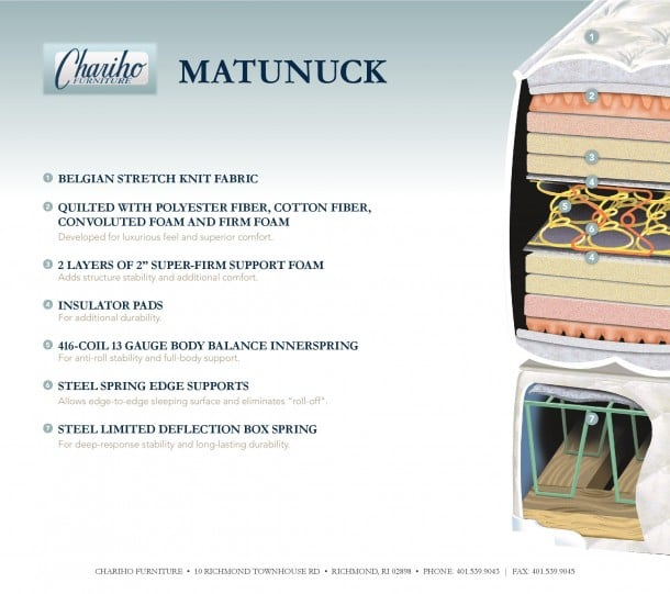 Chariho Furniture Matunuck Spec Card page 001 wpcf 610x541
