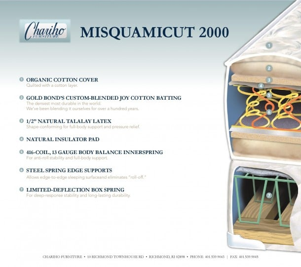 Chariho Furniture Misquamicut 2000 Spec Card page 001 wpcf 610x541