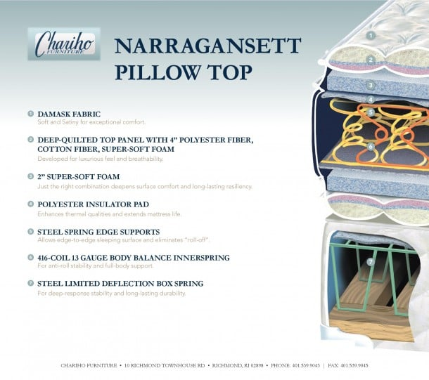 Chariho Furniture Narragansett Pillow Top Spec Card page 001 wpcf 610x541
