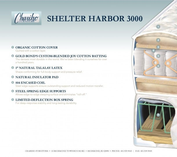 Chariho Furniture Shelter Harbor 3000 Spec Card page 001 wpcf 610x541
