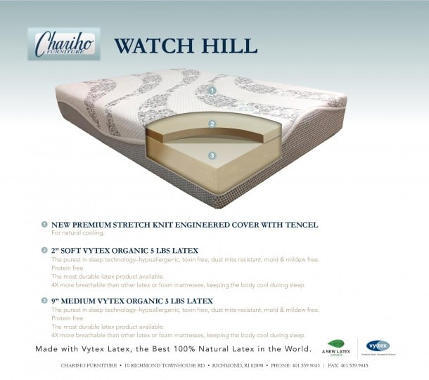 Chariho Furniture Watch Hill Spec Card page 001 wpcf 610x541