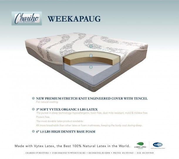 Chariho Furniture Weekapaug Spec Card page 001 wpcf 610x541