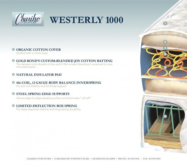 Chariho Furniture Westerly 1000 Spec Card page 001 wpcf 610x541