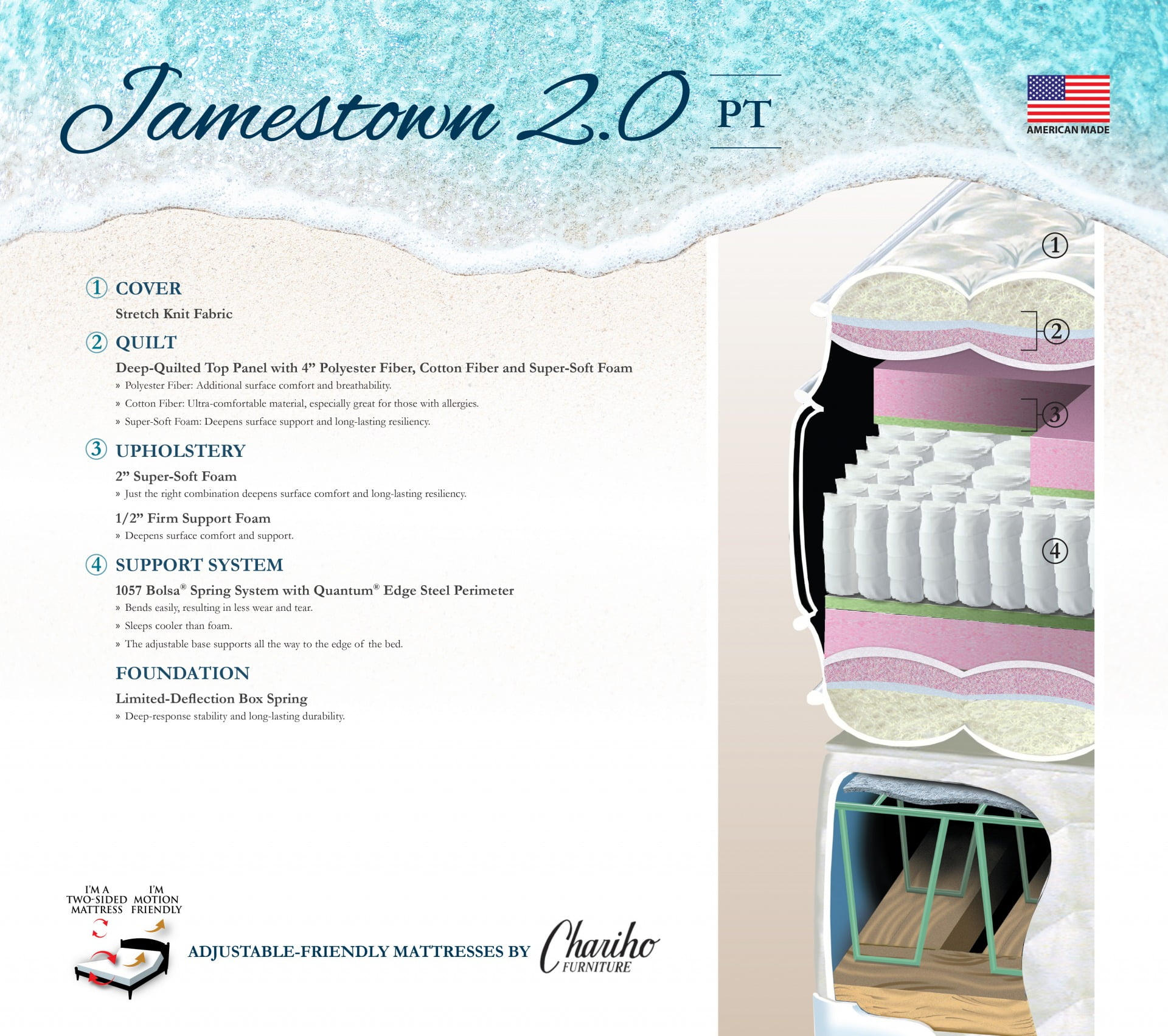 Chariho Furniture AJ Jamestown 2.0 PT Spec Card