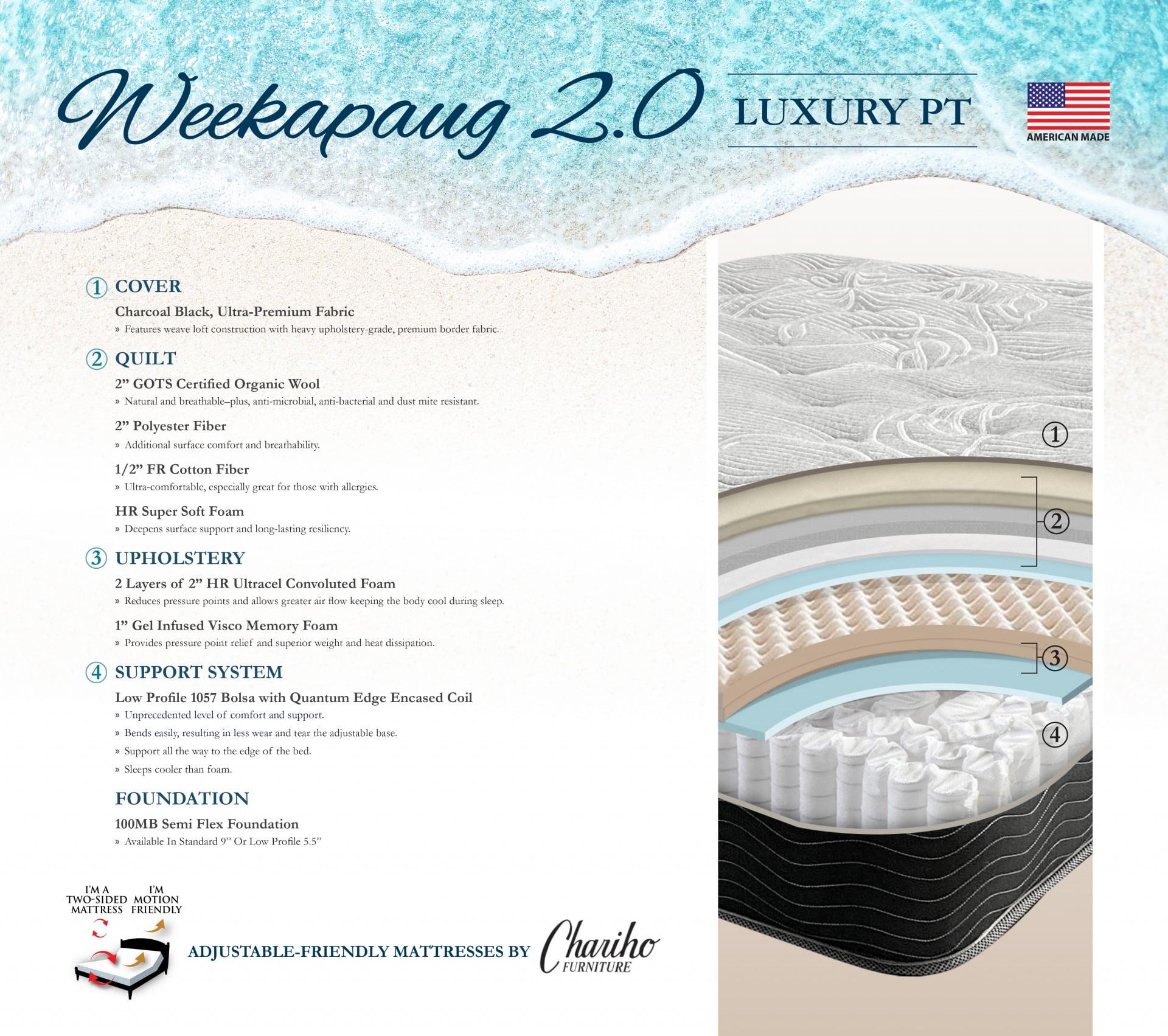 Chariho Furniture AJ Weekapaug 2.0 Luxury PT Spec Card