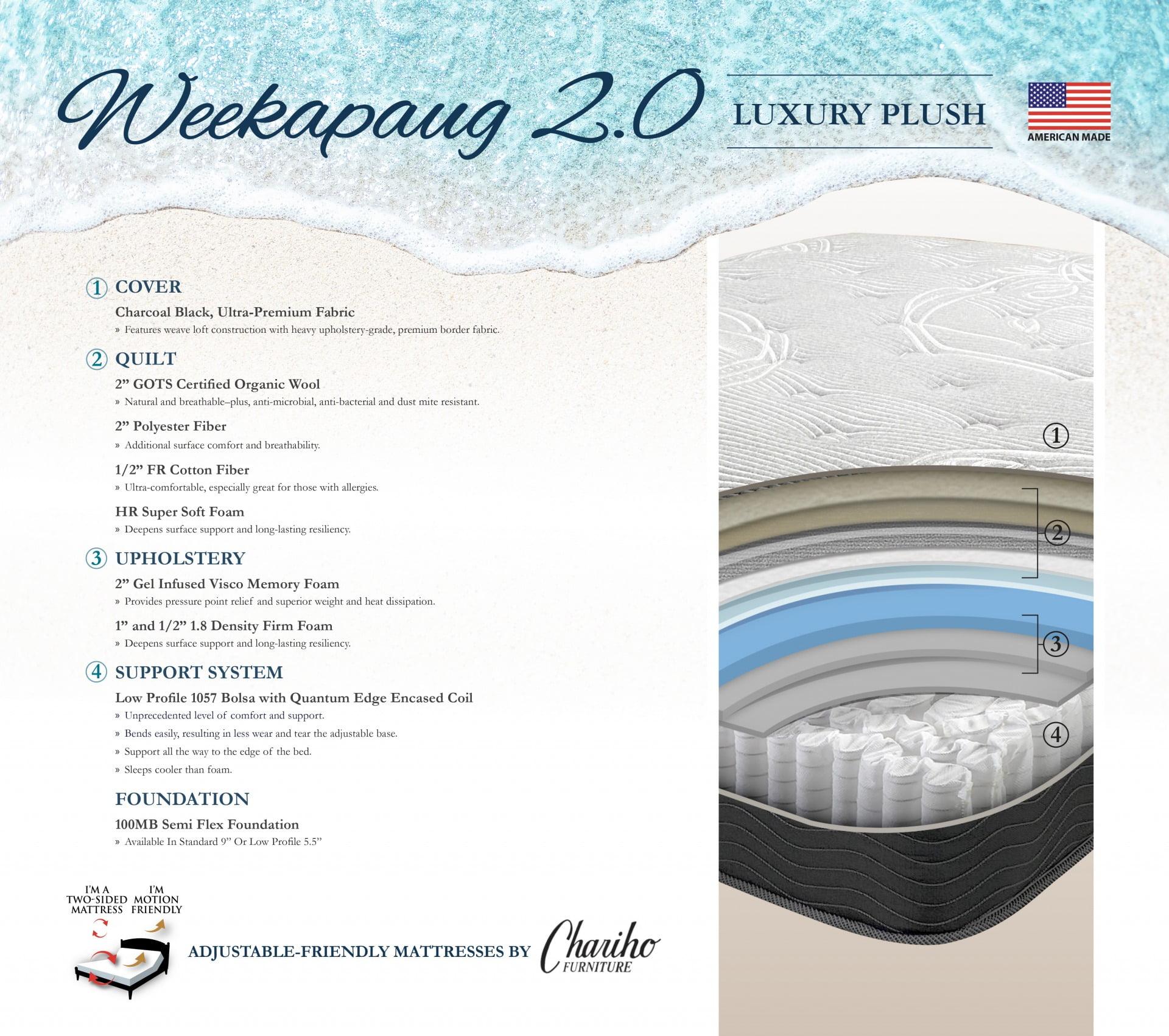 Chariho Furniture AJ Weekapaug 2.0 Luxury Plush Spec Card